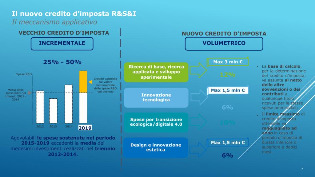 Incentivi per la Ripresa Marco Ginanneschi 3